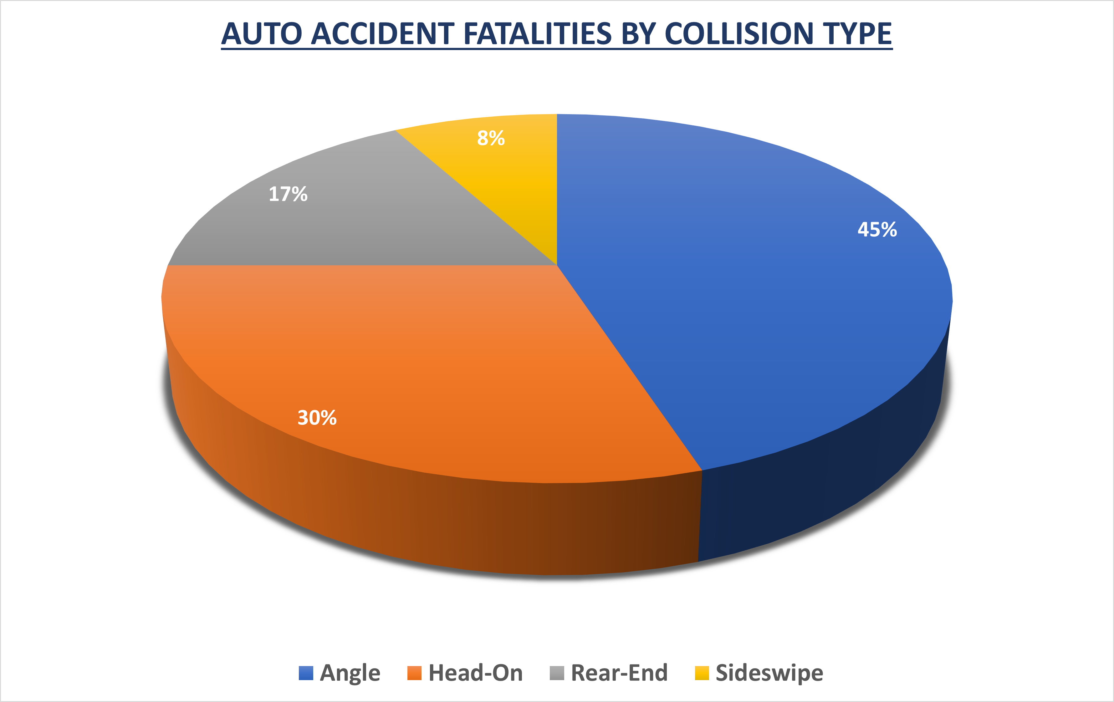 liability in red light cases