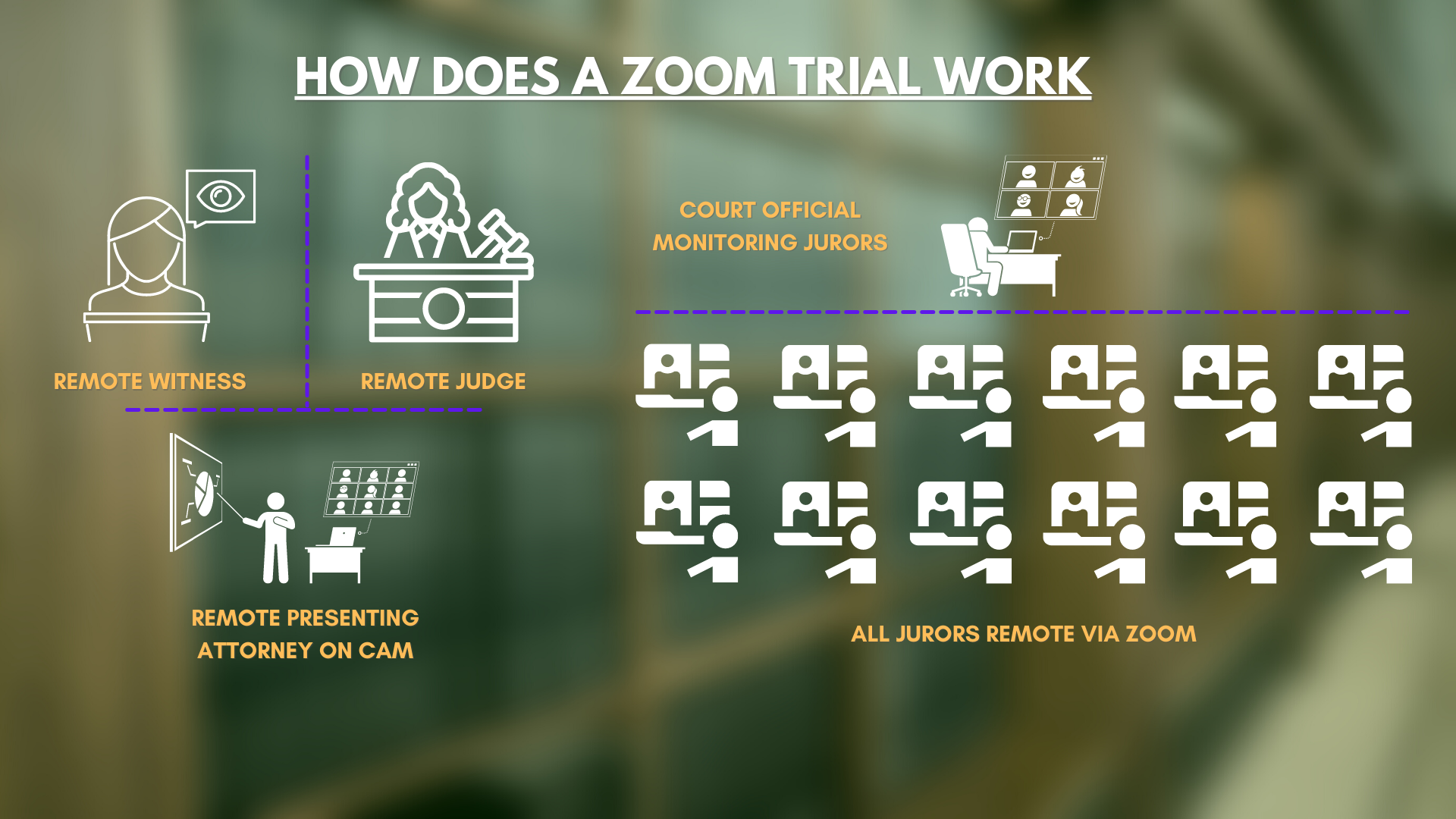 roundup zoom trial