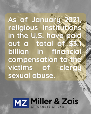 Clergy Sexual Abuse Lawsuits
