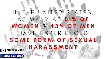 Sexual harassment - Stats