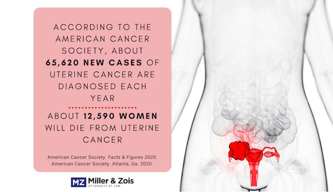 endometrial cancer lawsuit oxyuris worm treatment
