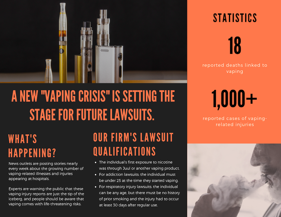 Vaping Lawsuits Infographic