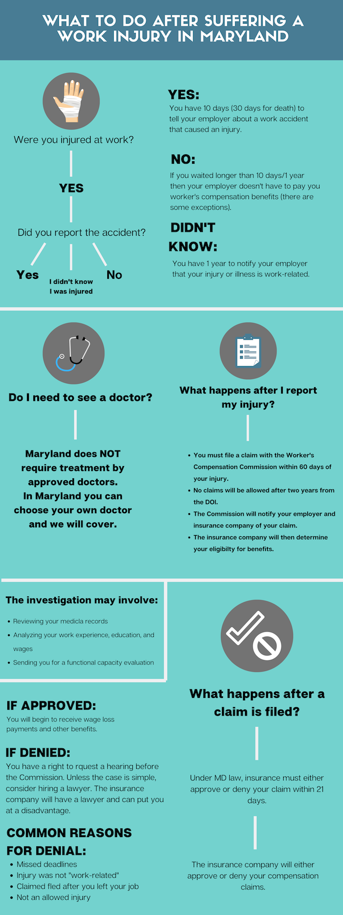 What to do After an Injury in Maryland Infographic