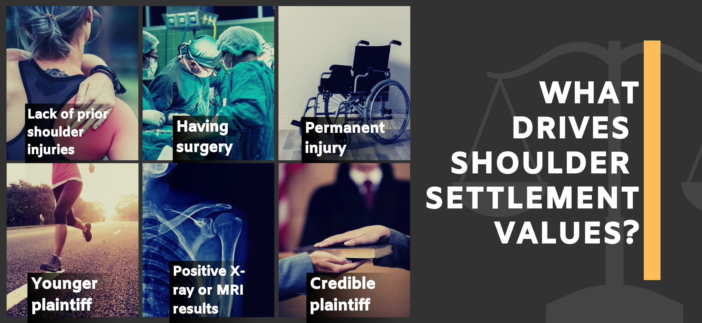 Shoulder Injury Settlements And Verdicts 2020 Update Baltimore
